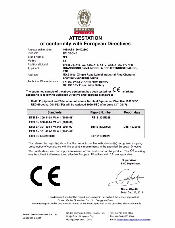 S37 Radio Equipment Directive