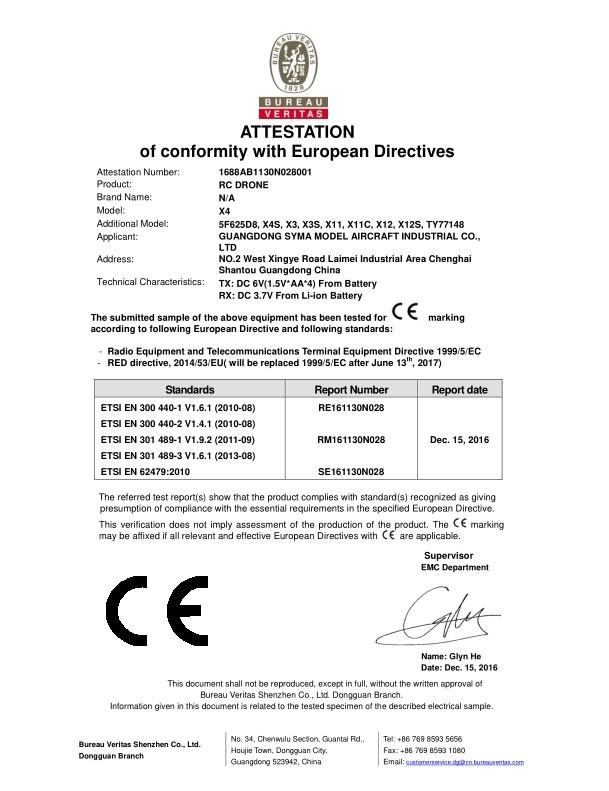 X8SW Radio Equipment Directive